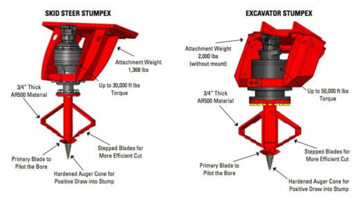 Graphic-SS-v-EXC-Stumpex-Grinder